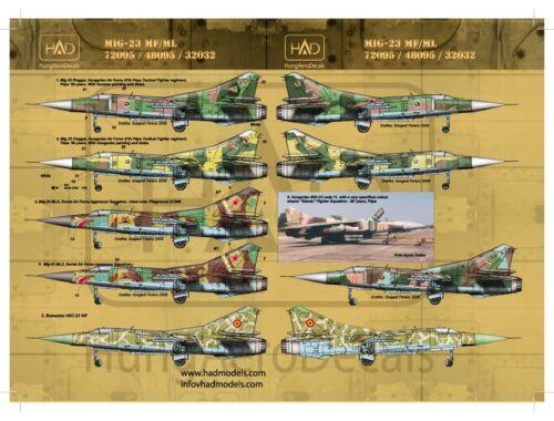 HADmodels Mig-23 MF/ML matrica 1:48 (48095)