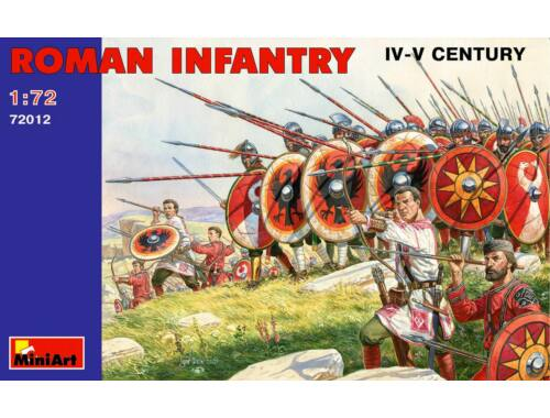 Miniart Roman infantry. III- IV century 1:72 (72012)