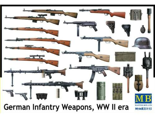 Master Box German infantry weapons, WWII 1:35 (35115)