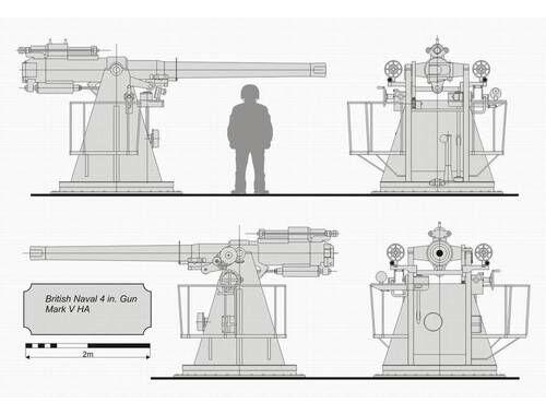CMK British WWII Naval 4 inch HA cannon(until 194 1:35 (RA049)