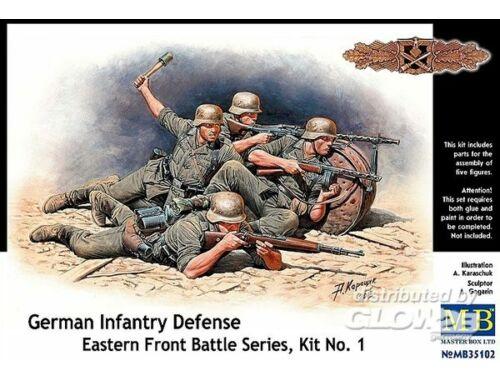 Master Box German infantry defense, Eastern Front 1:35 (35102)