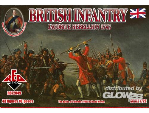 Red Box British Infantry 1745,Jacobite Rebellion 1:72 (72049)