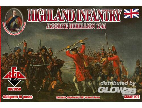 Red Box Highland Infantry 1745,Jacobite Rebell. 1:72 (72050)