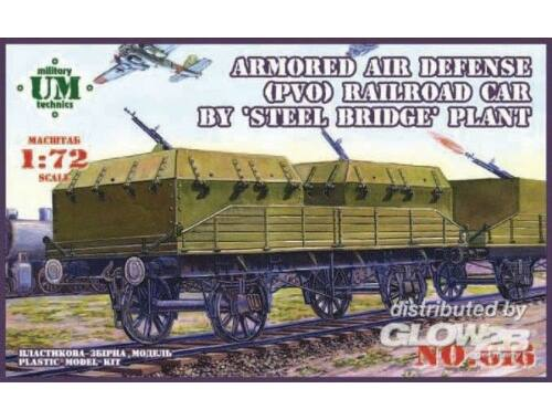 Unimodel Armored air defense railroad car 1:72 (616)