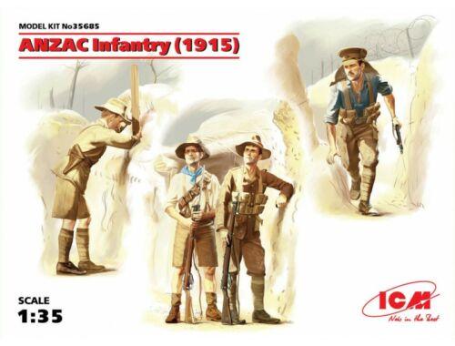 ICM ANZAC Infantry 1914 1:35 (35685)