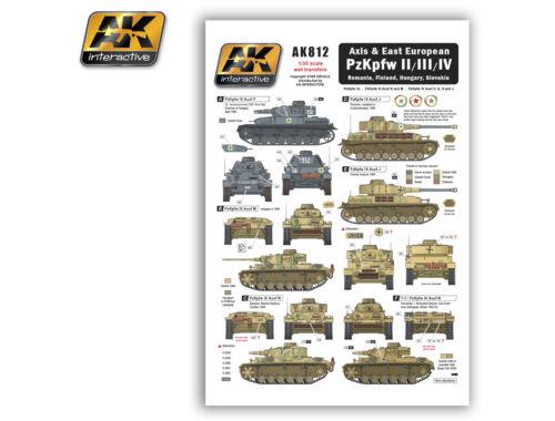 AK Axis   East European PzKpfw II/III/IV decals 1/35 (HUN,RO,FIN,SLK) (AK812)
