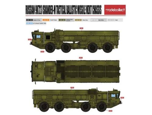 Modelcollect Russian 9K720 Iskander-M Tactical ballis missile MZKT chassis pre-painting Kit 1:72 (PP