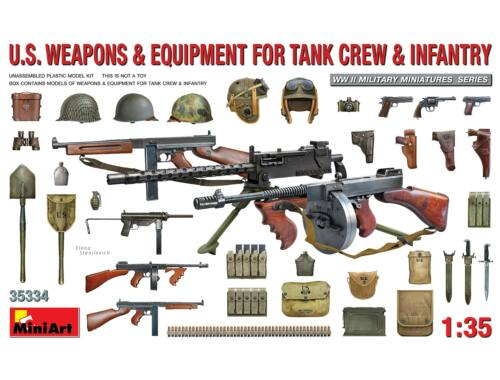 MiniArt U.S. Weapons